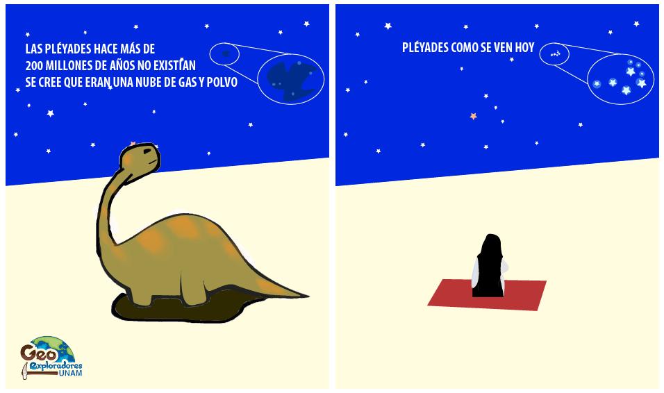 dinosaurios cielo